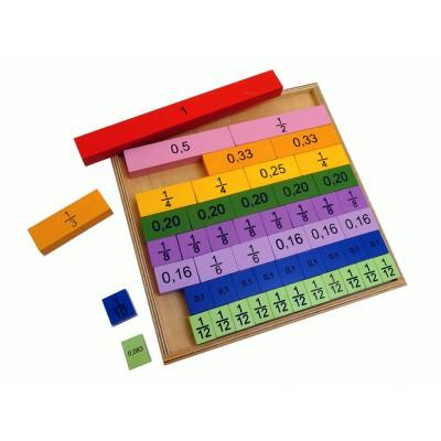Bare echivalenta fractii si zecimale
