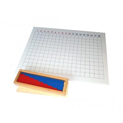 Tabelul cu lamele pentru adunare