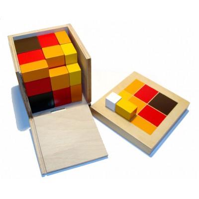 Cubul trinomului algebric